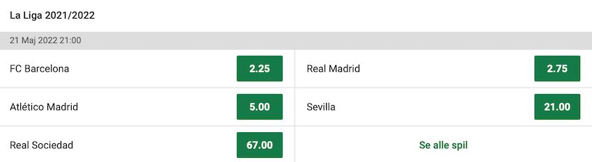 Vinder af La Liga odds